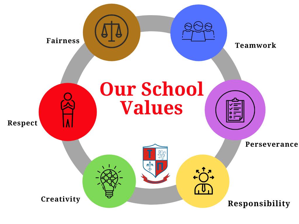 Εκπαίδευση βασισμένη στις αξίες.